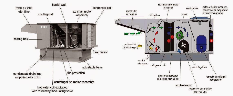 Horizontal Ac Unit Diagram Wiring Diagram
