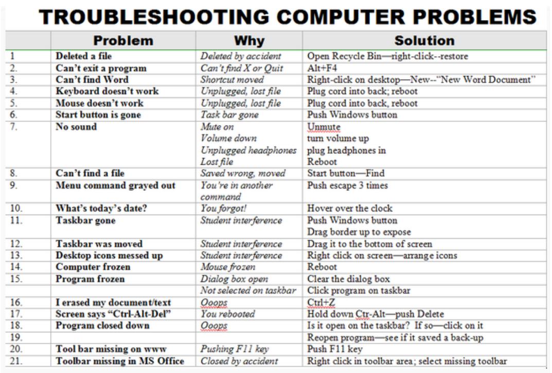 Troubleshooting IT talk: February 2014