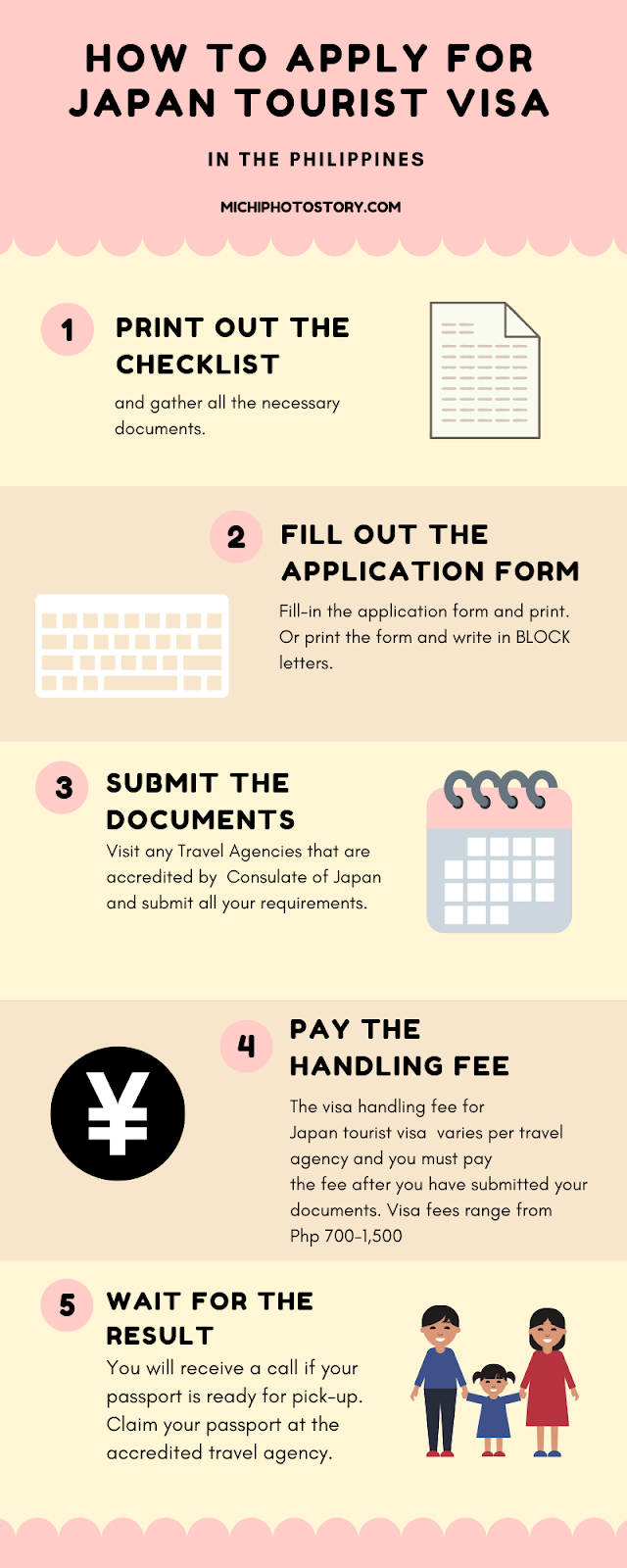 Michi Photostory How To Apply For Japan Tourist Visa If You Have Philippines Passport