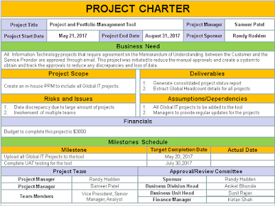 software project charter template - project charter template ppt free download