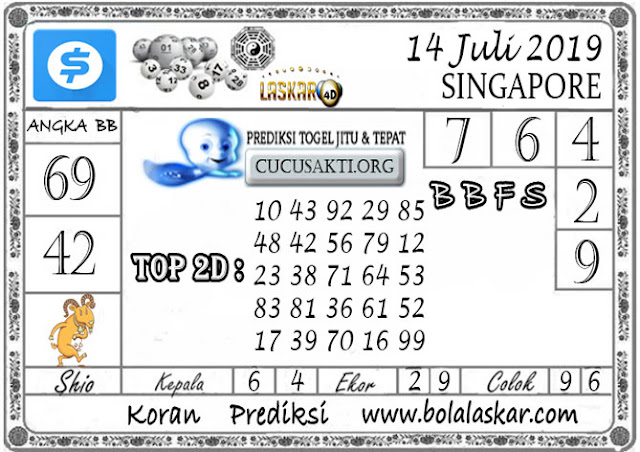 Prediksi Togel SINGAPORE LASKAR4D 14 JULI 2019