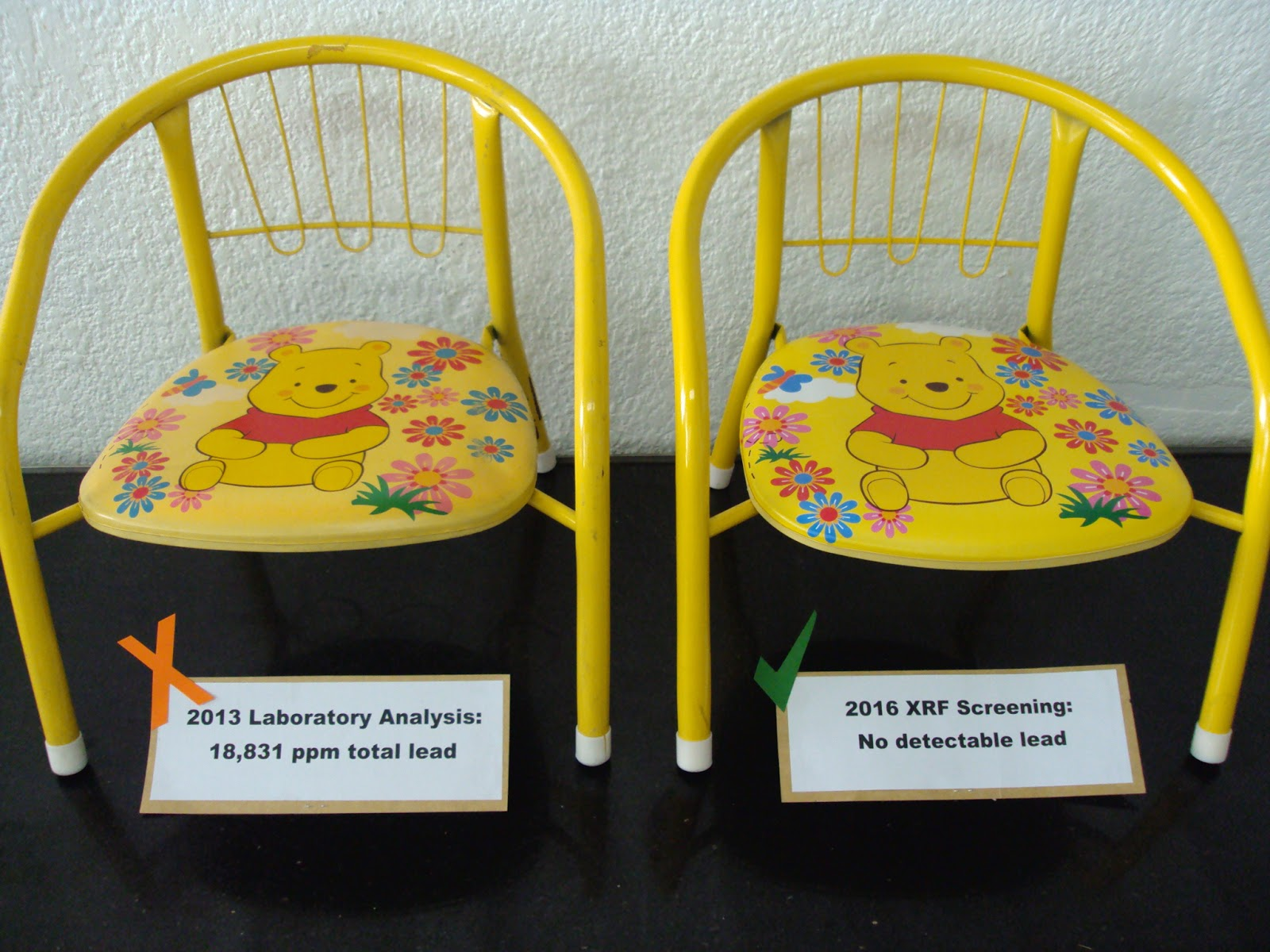 Watch Group Welcomes Kiddie Chair Manufactureru0027s Shift To Lead Safe Paint (Toxic  Childrenu0027s Chairs Now Lead Free)