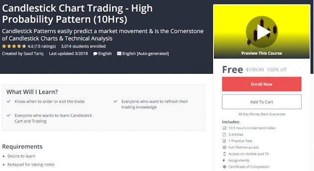 [100% Off] Candlestick Chart Trading - High Probability Pattern (10Hrs)  Worth 199,99$