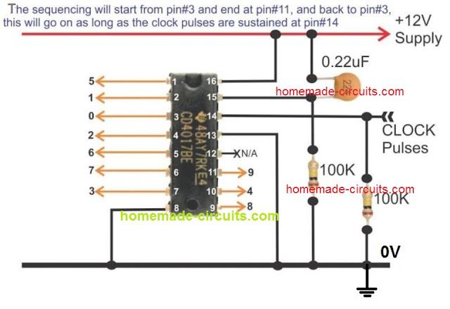 IC 4017 basic parts configuration diagram