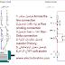 تحميل كتاب  طرق توصيل المحرك الثلاثي الاوجه  Phase motor connection methods