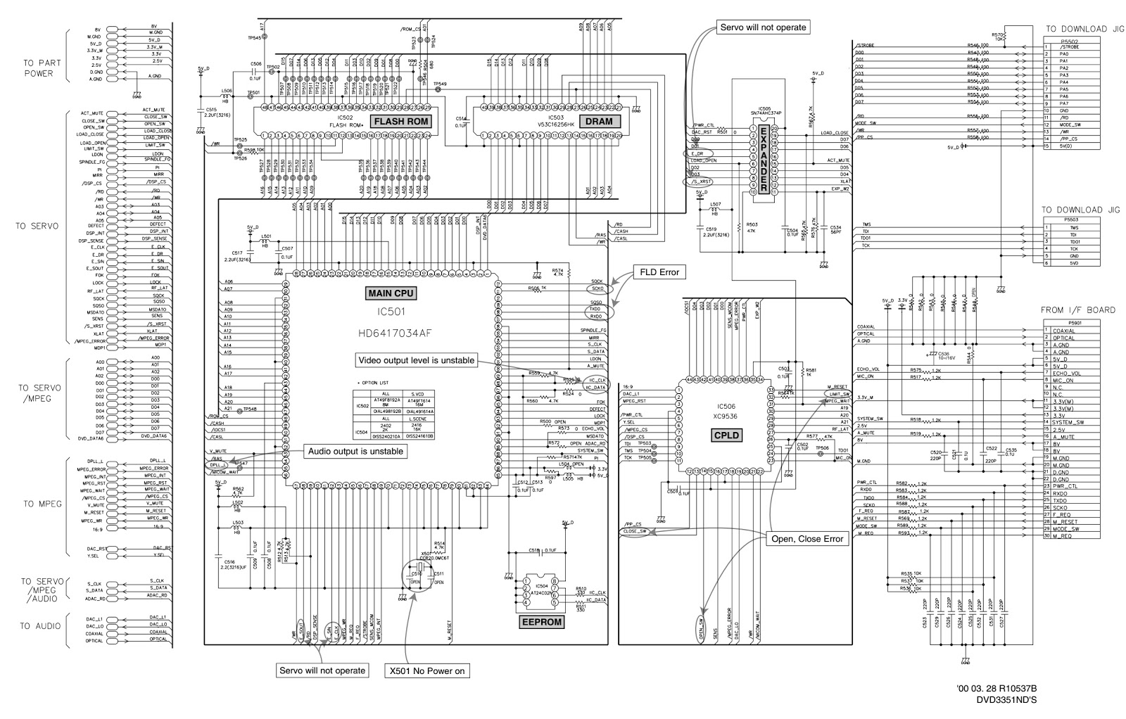 Dvd Player Circuit Diagram Readingrat Net