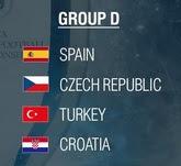 Euro 2016 Grup D