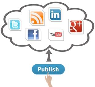 auto social media publisher