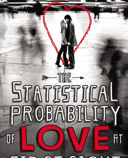 Quiz: The Statistical Probability Of Love At First Sight 2