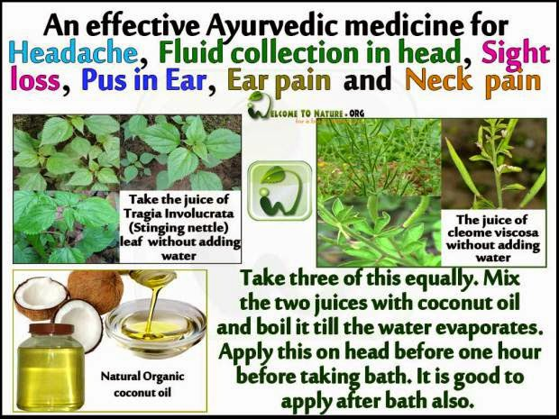 Natural solutions for Headache ~ People's Doctor