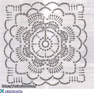 Gregoblen mattonelle a uncinetto schemi - Piastrelle di lana all uncinetto ...
