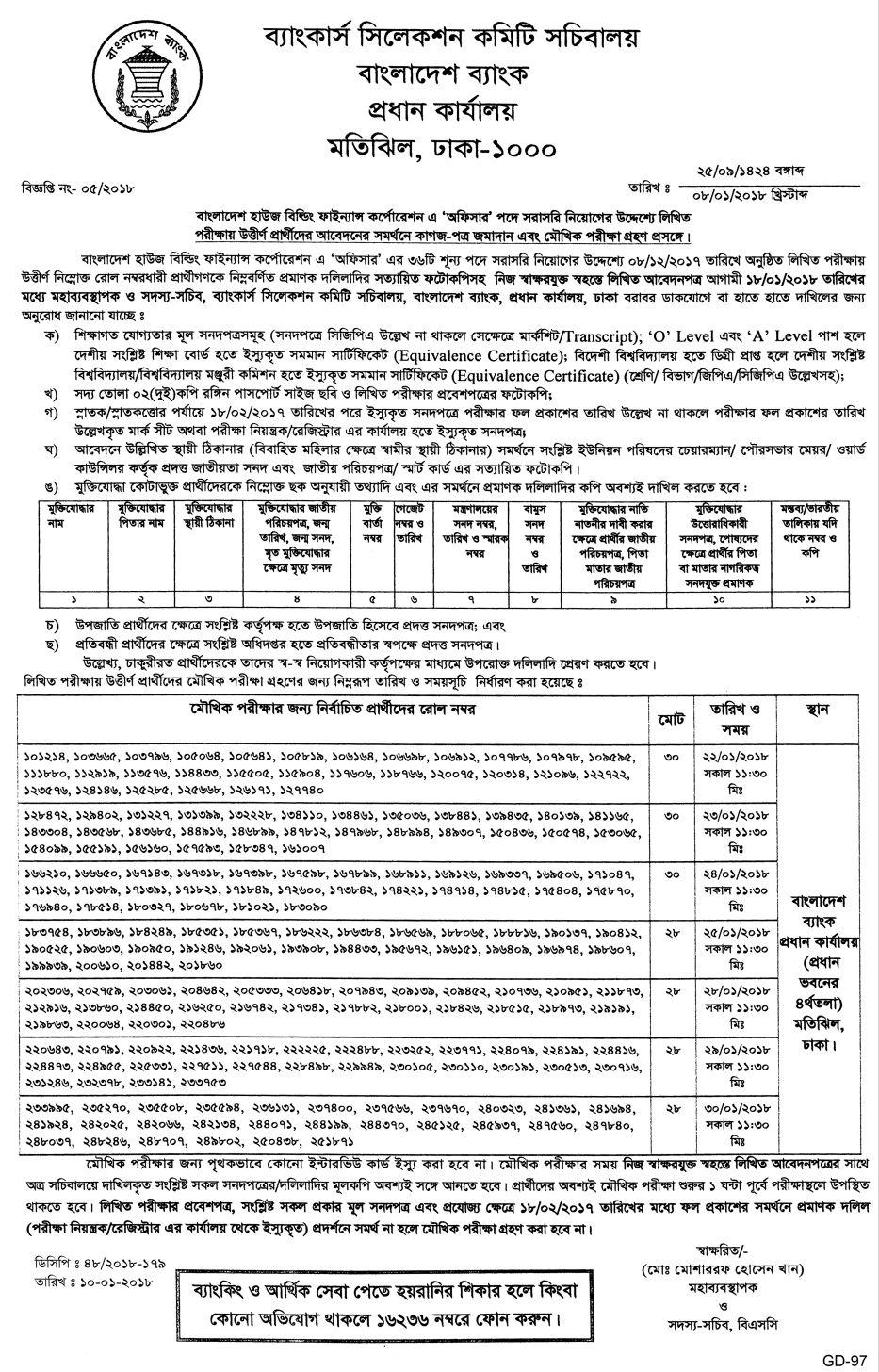 Bangladesh House Building Finance Corporation (BHBFC) Officer Written Test Result and Viva Test Date and Time Schedule