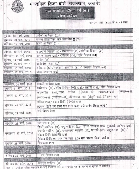 Rajasthan Sr. Secondary Exam Time Table 2018
