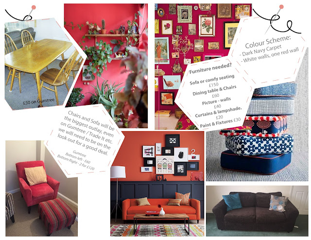 Colour Swatches and Room Plan.  Coral and Navy.  Sourcing guide