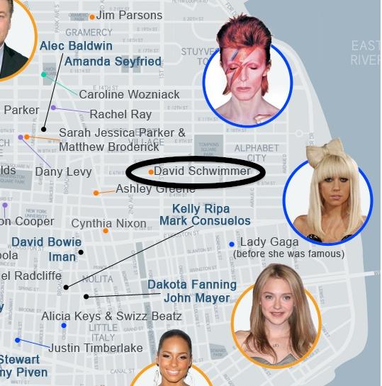 mark celebrity new york