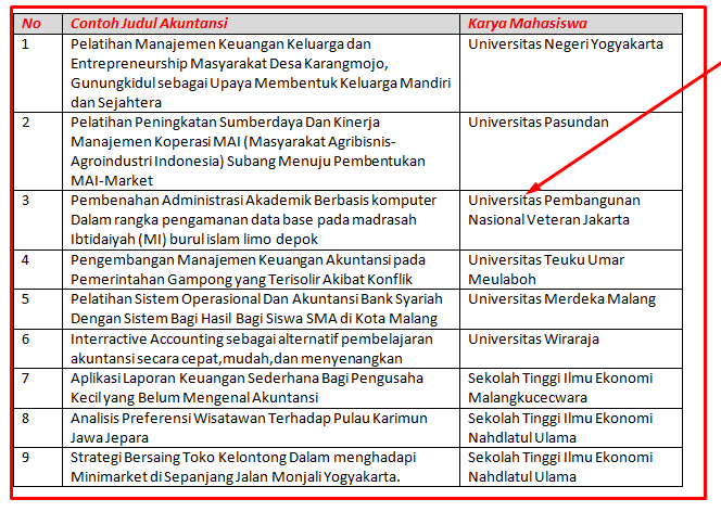 20 Contoh Judul Skripsi Akuntansi Terbaru Dan Terlengkap