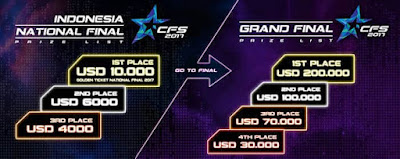 Turnamen Crossfire Stars Indonesia National Finals