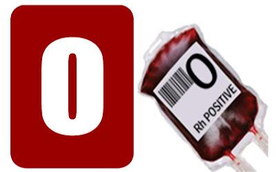 Régime pour le type de sang O: Ce qu'il faut manger et ce qu'il faut éviter