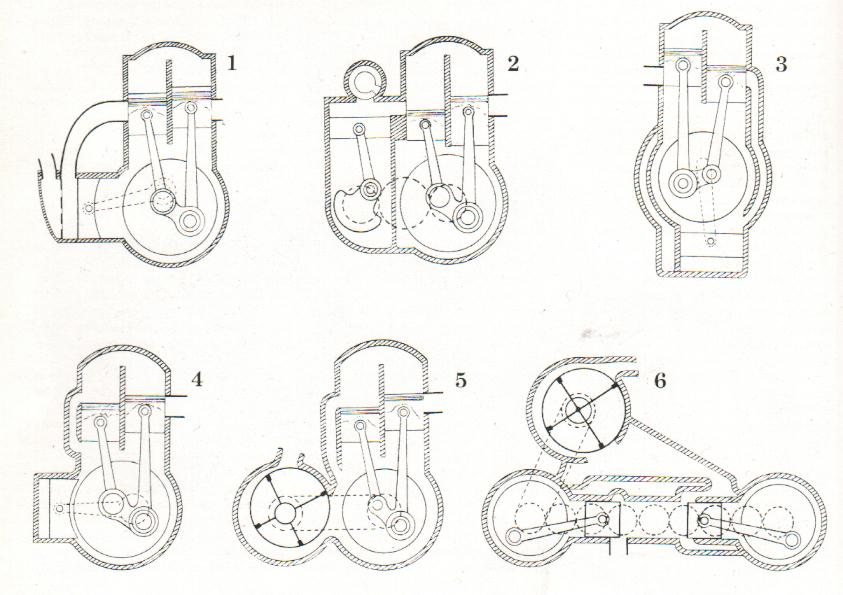 DKW supercharged engine layouts