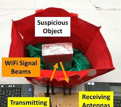 El Wi-Fi comú pot detectar armes, bombes i productes químics dins de les bosses