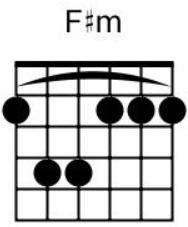 Cara Memainkan Kunci Gitar F#m
