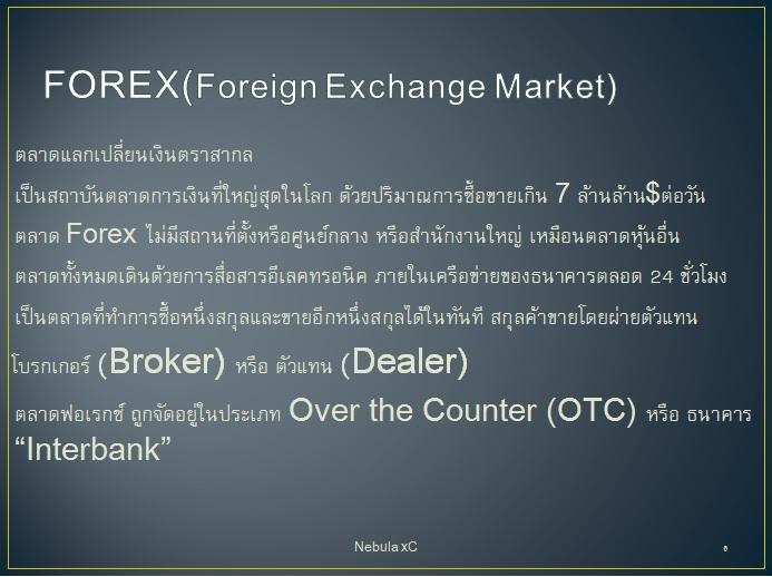 Olymp trade การฝากเงิน
