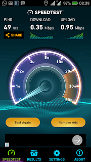 Kecepatan Internet Axis dari pagi hari sampai tengah malam