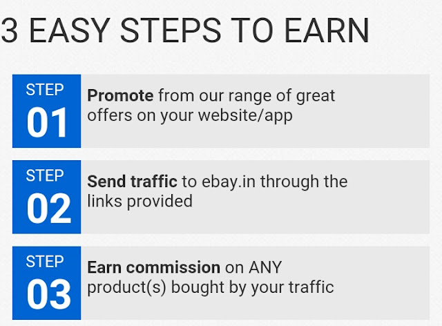 Steps to use affiliate