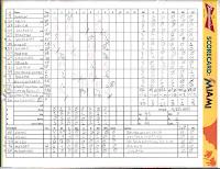"Nationals vs. Marlins, 03-18-15. Marlins ""win,"" 5-4."