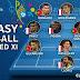 A seleção com os finalistas da Euro 2016