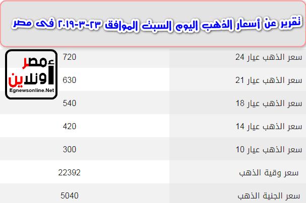 تقرير عن أسعار الذهب اليوم السبت الموافق 23-3-2019 فى مصر