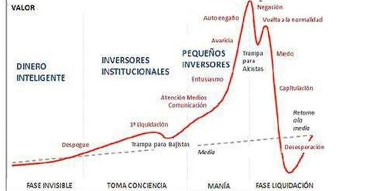 Como operar en mercado forex