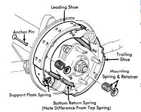 repair-manuals: Austin Marina 1973-75 Brake Repair Guide