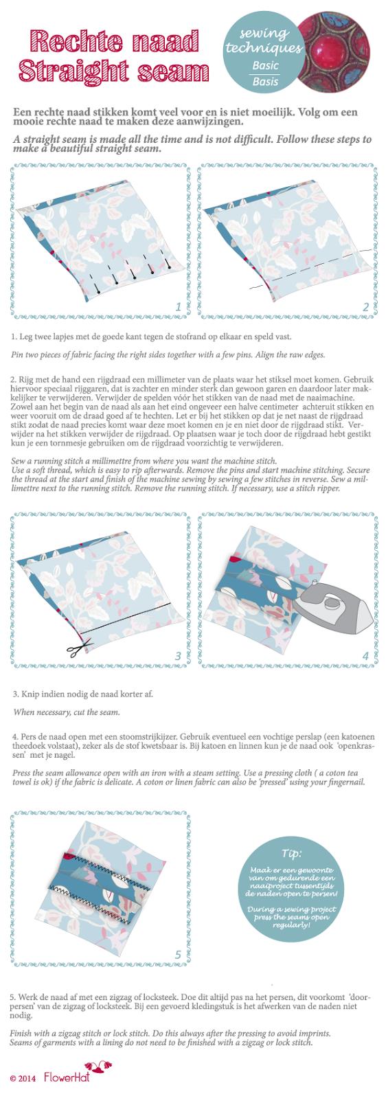 sewing tutorial straight seam FlowerHat