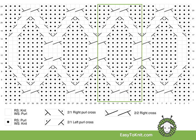 Twist Cable 34: Trellis stitch chart