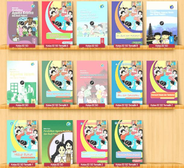 Buku Guru SD Kelas II (2) Kurikulum 2013