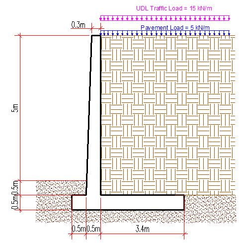 Geotechnical Design of Cantilever Retaining Walls to Eurocode 7 - Design Of Retaining Walls Examples