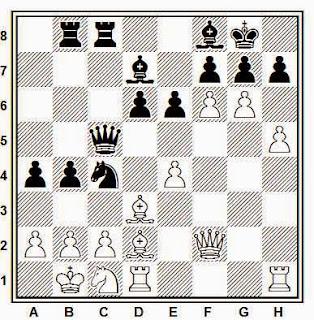 Partida de ajedrez Nezhmetdinov - Taimanov, 1951, posición después de 26…Dc5!