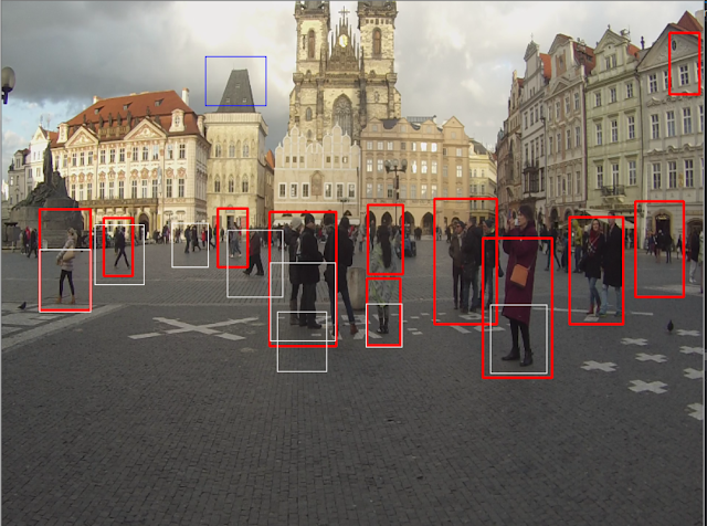 opencv 3 1 people detection by cascadeclassifier