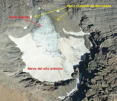 Glaciar de los Gabietos