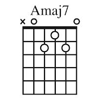 Kunci Gitar DENGAN CARAKU - ARSY WIDIANTO feat BRISIA JODIE Chord Mudah