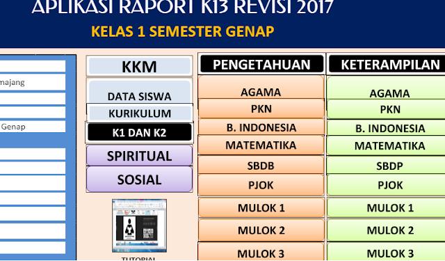 Aplikasi Raport  Kurikulum 2013 Revisi 2017