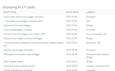 sitemap-table-fast-loading-for-blogger
