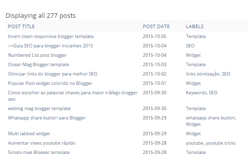 Sitemap table fast loading no blogger