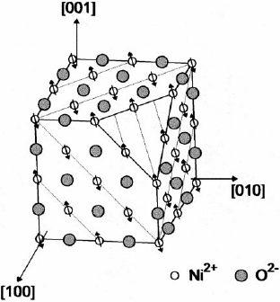 Ab-initio Calculations Using Wien2k Code : LDA+U: NiO: NaCl