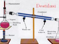Pengertian, Prinsip, Tujuan, Jenis Destilasi beserta Contoh Soal dan Penjelasannya