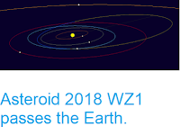 http://sciencythoughts.blogspot.com/2018/12/asteroid-2018-wz1-passes-earth.html