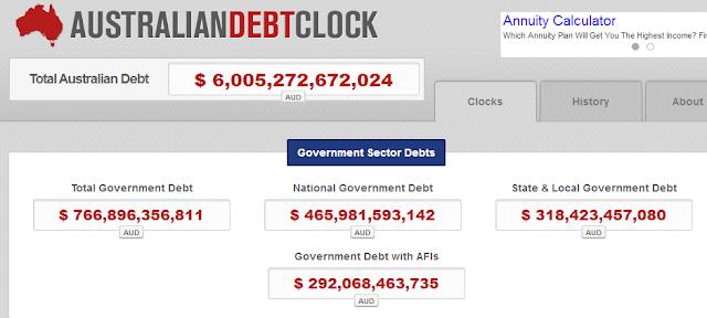 Australia debt owes money