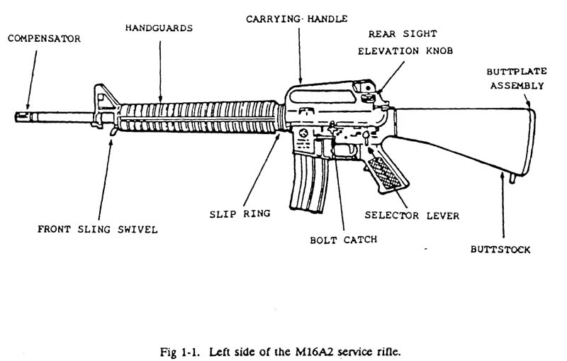 M16 Exploded Diagram Garage Consumer Unit Wiring John Bear Ross: Putting Together An Ar-15 Rifle, Part 1