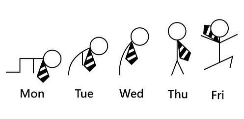 my week at work